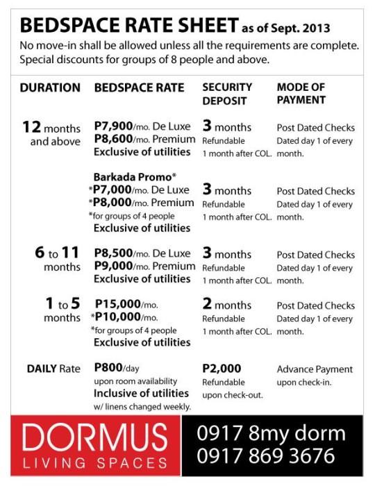 DORMUS Rates